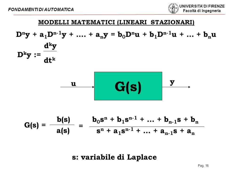 UNIVERSITA' DI FIRENZE Facoltà di Ingegneria FONDAMENTI DI AUTOMATICA Pag. 16 MODELLI MATEMATICI (LINEARI STAZIONARI) G(s) u y D n y + a 1 D n-1 y + …