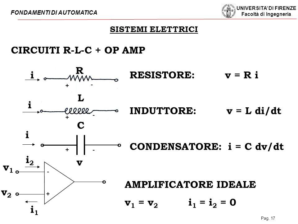 UNIVERSITA' DI FIRENZE Facoltà di Ingegneria FONDAMENTI DI AUTOMATICA Pag. 17 SISTEMI ELETTRICI CIRCUITI R-L-C + OP AMP oo o o o - + R L C + + + i i i