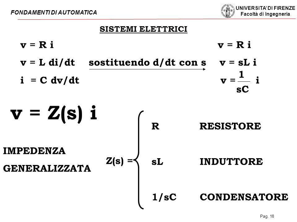 UNIVERSITA' DI FIRENZE Facoltà di Ingegneria FONDAMENTI DI AUTOMATICA Pag. 18 SISTEMI ELETTRICI v = R i v = L di/dt sostituendo d/dt con s v = sL i i