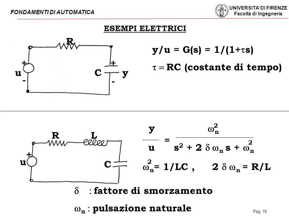 UNIVERSITA' DI FIRENZE Facoltà di Ingegneria FONDAMENTI DI AUTOMATICA Pag. 19 ESEMPI ELETTRICI R uC R u C L + - + + - y y/u = G(s) = 1/(1+  s)  R