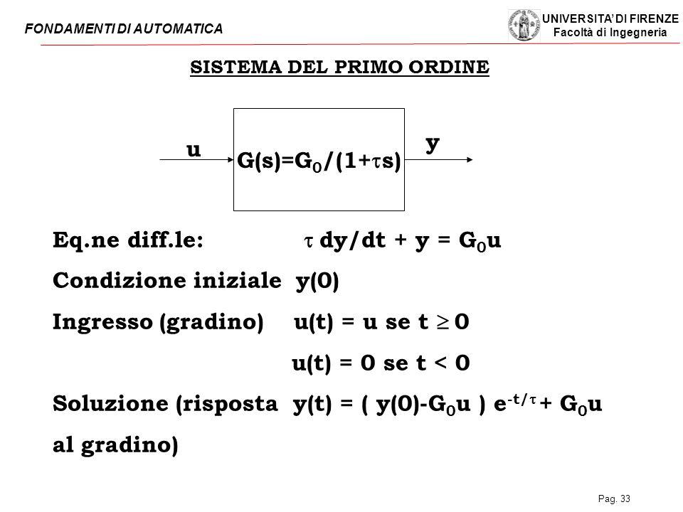 UNIVERSITA' DI FIRENZE Facoltà di Ingegneria FONDAMENTI DI AUTOMATICA Pag. 33 SISTEMA DEL PRIMO ORDINE G(s)=G 0 /(1+  s) u y Eq.ne diff.le:  dy/dt