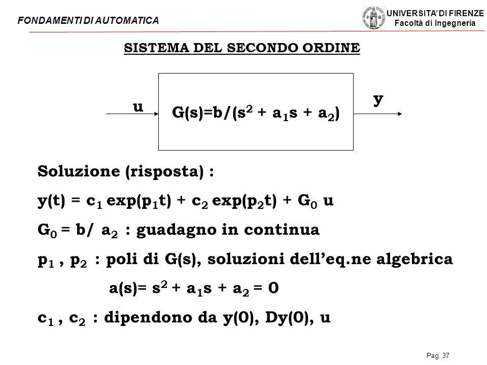 UNIVERSITA' DI FIRENZE Facoltà di Ingegneria FONDAMENTI DI AUTOMATICA Pag. 37 SISTEMA DEL SECONDO ORDINE G(s)=b/(s 2 + a 1 s + a 2 ) u y Soluzione (ri