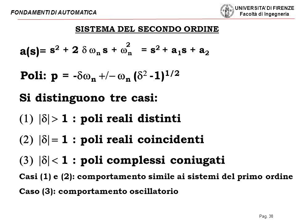 UNIVERSITA' DI FIRENZE Facoltà di Ingegneria FONDAMENTI DI AUTOMATICA Pag. 38 SISTEMA DEL SECONDO ORDINE a(s)= 2 s 2 + 2  n s +  n = s 2 + a 1 s +