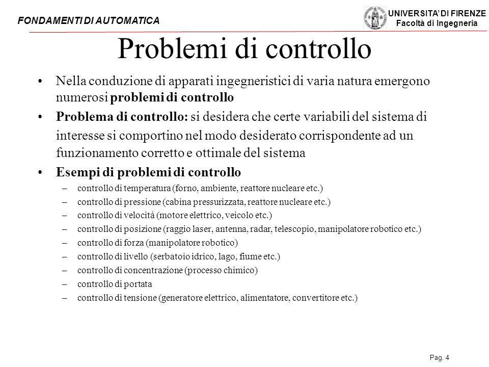 UNIVERSITA' DI FIRENZE Facoltà di Ingegneria FONDAMENTI DI AUTOMATICA Pag. 4 Problemi di controllo Nella conduzione di apparati ingegneristici di vari