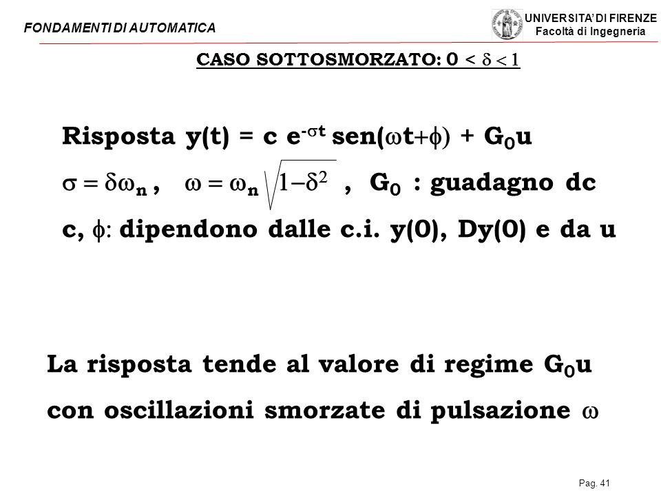 UNIVERSITA' DI FIRENZE Facoltà di Ingegneria FONDAMENTI DI AUTOMATICA Pag. 41 CASO SOTTOSMORZATO: 0 <  Risposta y(t) = c e -  t sen(  t  + G