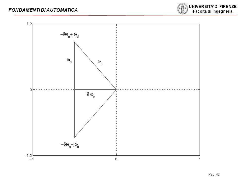 UNIVERSITA' DI FIRENZE Facoltà di Ingegneria FONDAMENTI DI AUTOMATICA Pag. 42