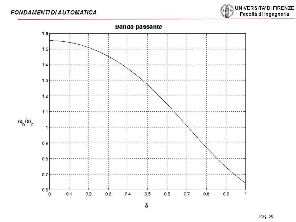 UNIVERSITA' DI FIRENZE Facoltà di Ingegneria FONDAMENTI DI AUTOMATICA Pag. 50