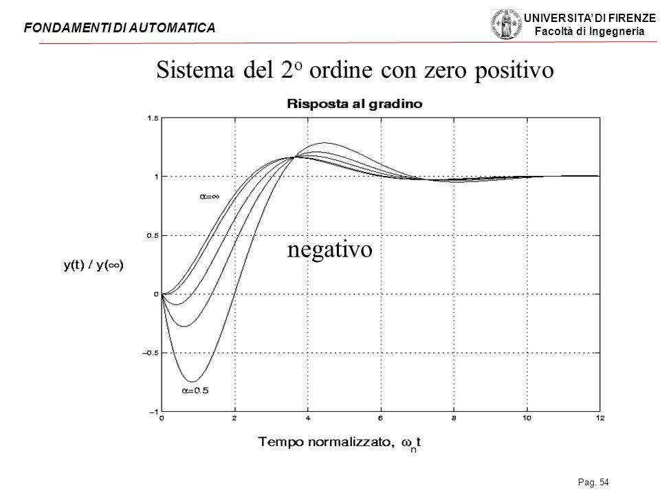 UNIVERSITA' DI FIRENZE Facoltà di Ingegneria FONDAMENTI DI AUTOMATICA Pag. 54 negativo Sistema del 2 o ordine con zero positivo