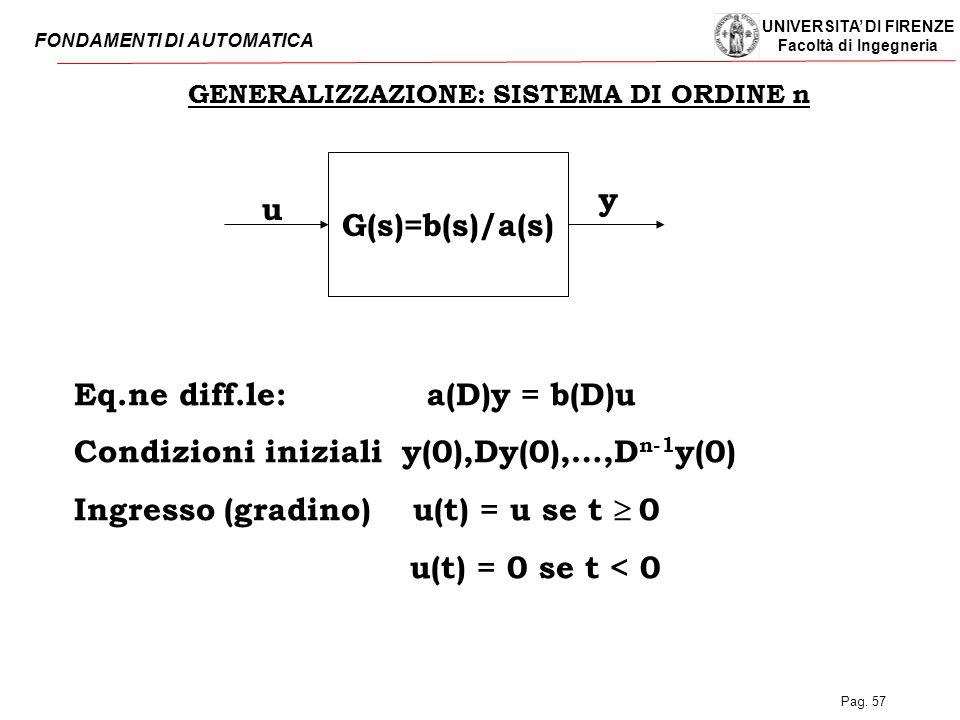 UNIVERSITA' DI FIRENZE Facoltà di Ingegneria FONDAMENTI DI AUTOMATICA Pag. 57 GENERALIZZAZIONE: SISTEMA DI ORDINE n G(s)=b(s)/a(s) u y Eq.ne diff.le: