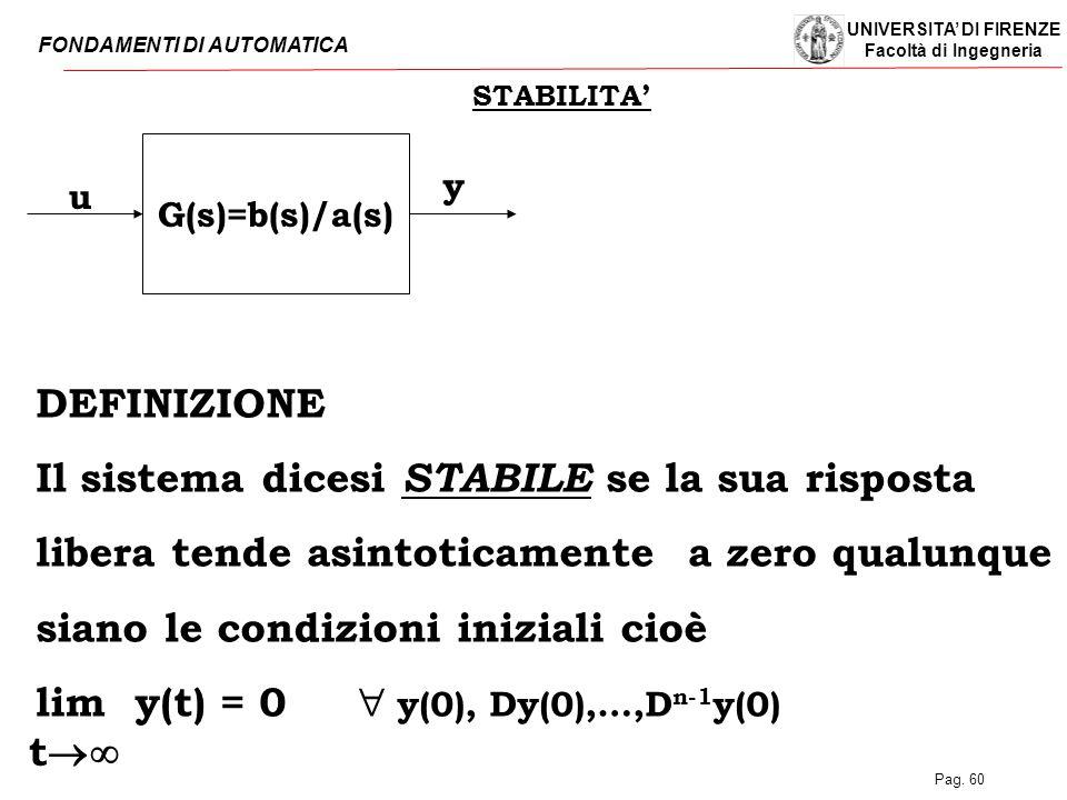 UNIVERSITA' DI FIRENZE Facoltà di Ingegneria FONDAMENTI DI AUTOMATICA Pag. 60 STABILITA' G(s)=b(s)/a(s) u y DEFINIZIONE Il sistema dicesi STABILE se l