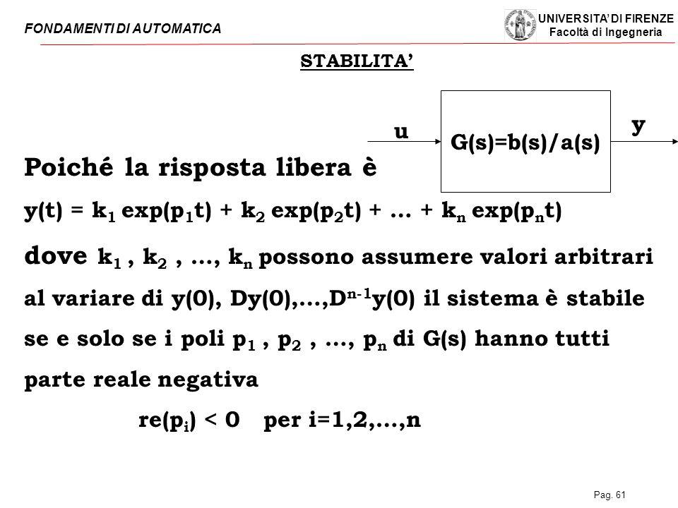 UNIVERSITA' DI FIRENZE Facoltà di Ingegneria FONDAMENTI DI AUTOMATICA Pag. 61 STABILITA' G(s)=b(s)/a(s) u y Poiché la risposta libera è y(t) = k 1 exp