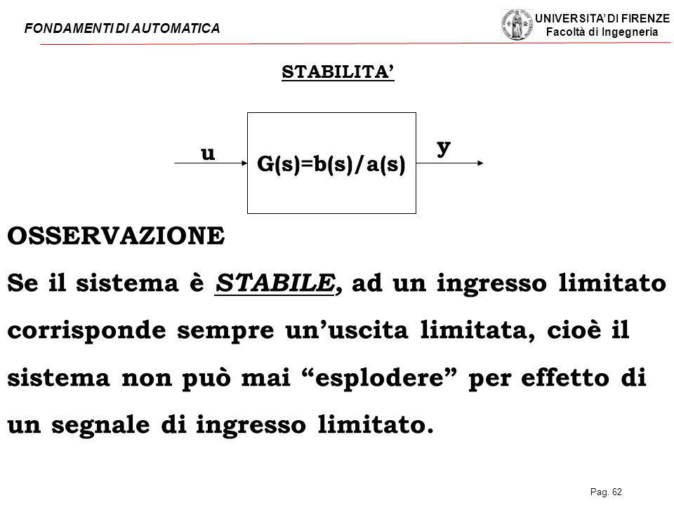UNIVERSITA' DI FIRENZE Facoltà di Ingegneria FONDAMENTI DI AUTOMATICA Pag. 62 G(s)=b(s)/a(s) u y OSSERVAZIONE Se il sistema è STABILE, ad un ingresso