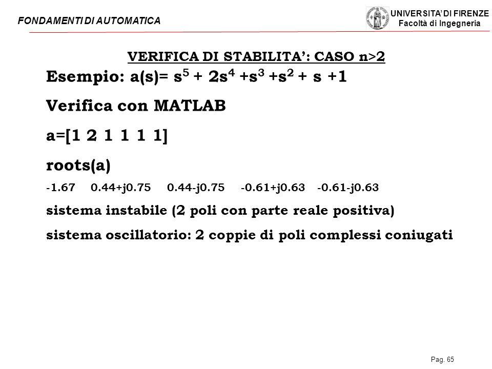 UNIVERSITA' DI FIRENZE Facoltà di Ingegneria FONDAMENTI DI AUTOMATICA Pag. 65 VERIFICA DI STABILITA': CASO n>2 Esempio: a(s)= s 5 + 2s 4 +s 3 +s 2 + s