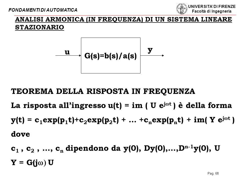 UNIVERSITA' DI FIRENZE Facoltà di Ingegneria FONDAMENTI DI AUTOMATICA Pag. 68 ANALISI ARMONICA (IN FREQUENZA) DI UN SISTEMA LINEARE STAZIONARIO G(s)=b