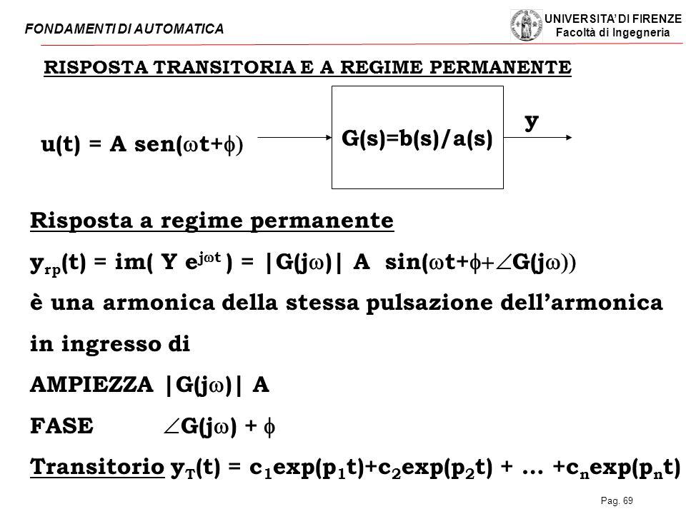 UNIVERSITA' DI FIRENZE Facoltà di Ingegneria FONDAMENTI DI AUTOMATICA Pag. 69 RISPOSTA TRANSITORIA E A REGIME PERMANENTE G(s)=b(s)/a(s) u(t) = A sen(