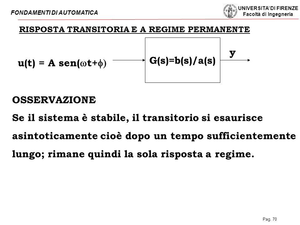 UNIVERSITA' DI FIRENZE Facoltà di Ingegneria FONDAMENTI DI AUTOMATICA Pag. 70 RISPOSTA TRANSITORIA E A REGIME PERMANENTE G(s)=b(s)/a(s) u(t) = A sen(
