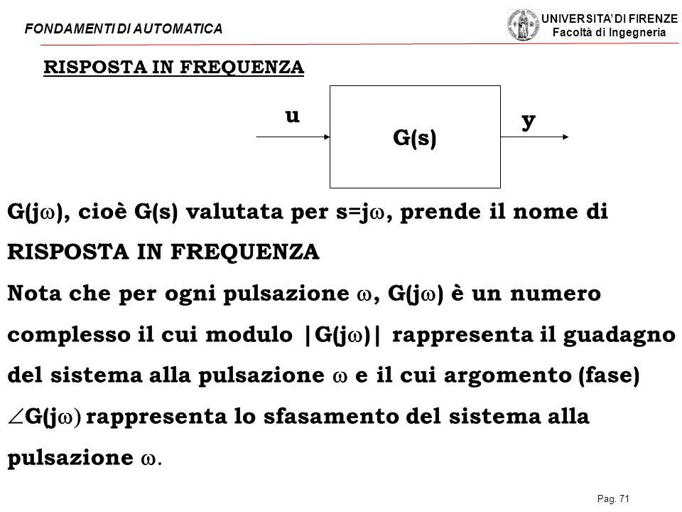 UNIVERSITA' DI FIRENZE Facoltà di Ingegneria FONDAMENTI DI AUTOMATICA Pag. 71 RISPOSTA IN FREQUENZA G(s) y G(j  ), cioè G(s) valutata per s=j , pren