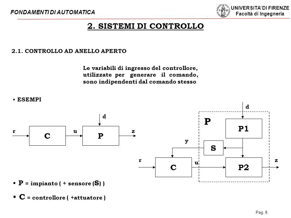 UNIVERSITA' DI FIRENZE Facoltà di Ingegneria FONDAMENTI DI AUTOMATICA Pag. 8 Le variabili di ingresso del controllore, utilizzate per generare il coma