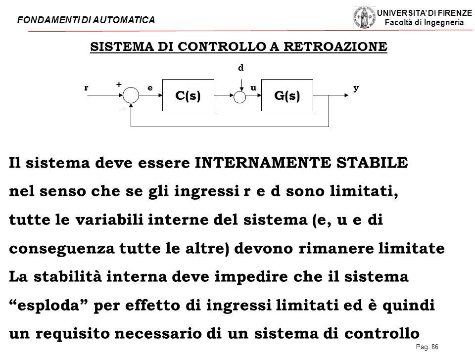 UNIVERSITA' DI FIRENZE Facoltà di Ingegneria FONDAMENTI DI AUTOMATICA Pag. 86 C(s)G(s) rye _ + SISTEMA DI CONTROLLO A RETROAZIONE d u Il sistema deve