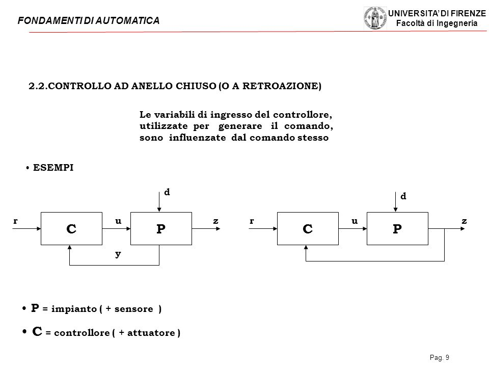 UNIVERSITA' DI FIRENZE Facoltà di Ingegneria FONDAMENTI DI AUTOMATICA Pag. 9 Le variabili di ingresso del controllore, utilizzate per generare il coma