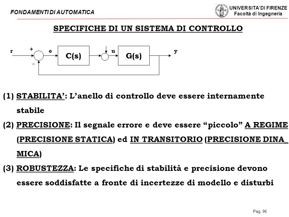 UNIVERSITA' DI FIRENZE Facoltà di Ingegneria FONDAMENTI DI AUTOMATICA Pag. 96 SPECIFICHE DI UN SISTEMA DI CONTROLLO (1) STABILITA': L'anello di contro