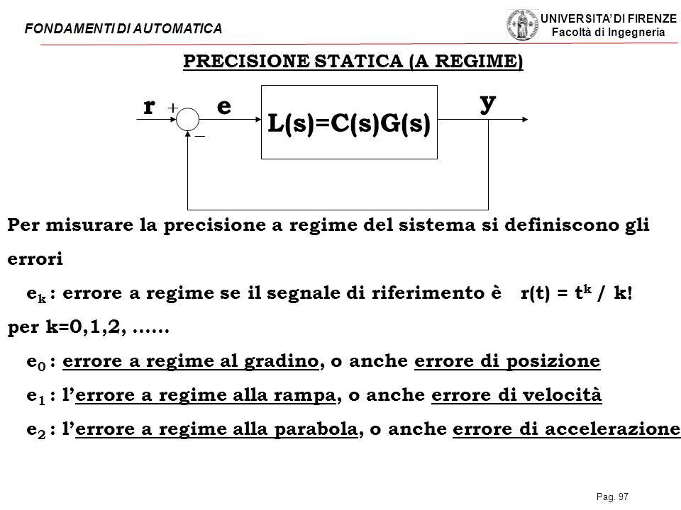 UNIVERSITA' DI FIRENZE Facoltà di Ingegneria FONDAMENTI DI AUTOMATICA Pag. 97 PRECISIONE STATICA (A REGIME) L(s)=C(s)G(s) re y   Per misurare la pre