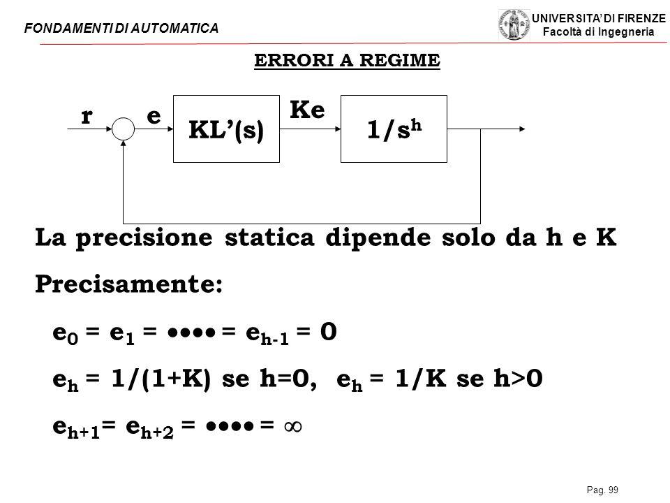 UNIVERSITA' DI FIRENZE Facoltà di Ingegneria FONDAMENTI DI AUTOMATICA Pag. 99 ERRORI A REGIME KL'(s)1/s h e Ke r La precisione statica dipende solo da