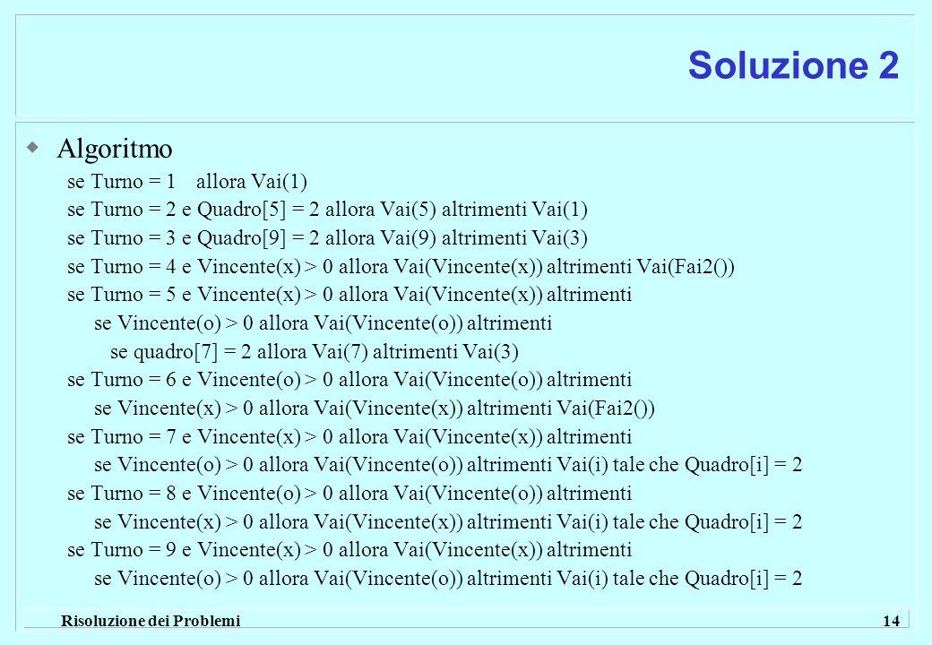 Risoluzione dei Problemi 14 Soluzione 2  Algoritmo se Turno = 1allora Vai(1) se Turno = 2 e Quadro[5] = 2 allora Vai(5) altrimenti Vai(1) se Turno = 3 e Quadro[9] = 2 allora Vai(9) altrimenti Vai(3) se Turno = 4 e Vincente(x) > 0 allora Vai(Vincente(x)) altrimenti Vai(Fai2()) se Turno = 5 e Vincente(x) > 0 allora Vai(Vincente(x)) altrimenti se Vincente(o) > 0 allora Vai(Vincente(o)) altrimenti se quadro[7] = 2 allora Vai(7) altrimenti Vai(3) se Turno = 6 e Vincente(o) > 0 allora Vai(Vincente(o)) altrimenti se Vincente(x) > 0 allora Vai(Vincente(x)) altrimenti Vai(Fai2()) se Turno = 7 e Vincente(x) > 0 allora Vai(Vincente(x)) altrimenti se Vincente(o) > 0 allora Vai(Vincente(o)) altrimenti Vai(i) tale che Quadro[i] = 2 se Turno = 8 e Vincente(o) > 0 allora Vai(Vincente(o)) altrimenti se Vincente(x) > 0 allora Vai(Vincente(x)) altrimenti Vai(i) tale che Quadro[i] = 2 se Turno = 9 e Vincente(x) > 0 allora Vai(Vincente(x)) altrimenti se Vincente(o) > 0 allora Vai(Vincente(o)) altrimenti Vai(i) tale che Quadro[i] = 2