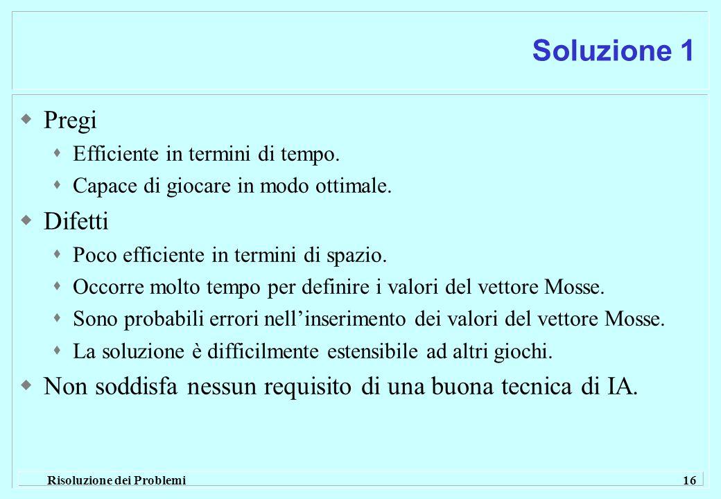 Risoluzione dei Problemi 16 Soluzione 1  Pregi  Efficiente in termini di tempo.
