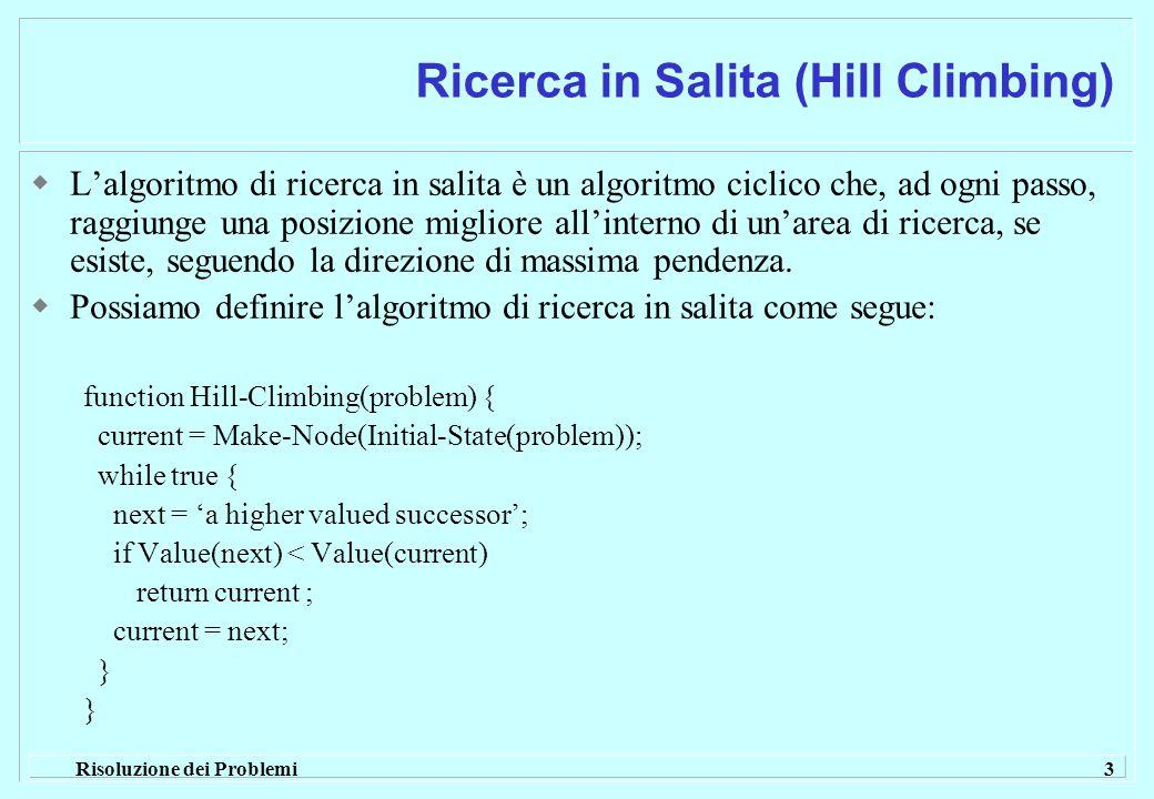 Risoluzione dei Problemi 3 Ricerca in Salita (Hill Climbing)  L'algoritmo di ricerca in salita è un algoritmo ciclico che, ad ogni passo, raggiunge una posizione migliore all'interno di un'area di ricerca, se esiste, seguendo la direzione di massima pendenza.