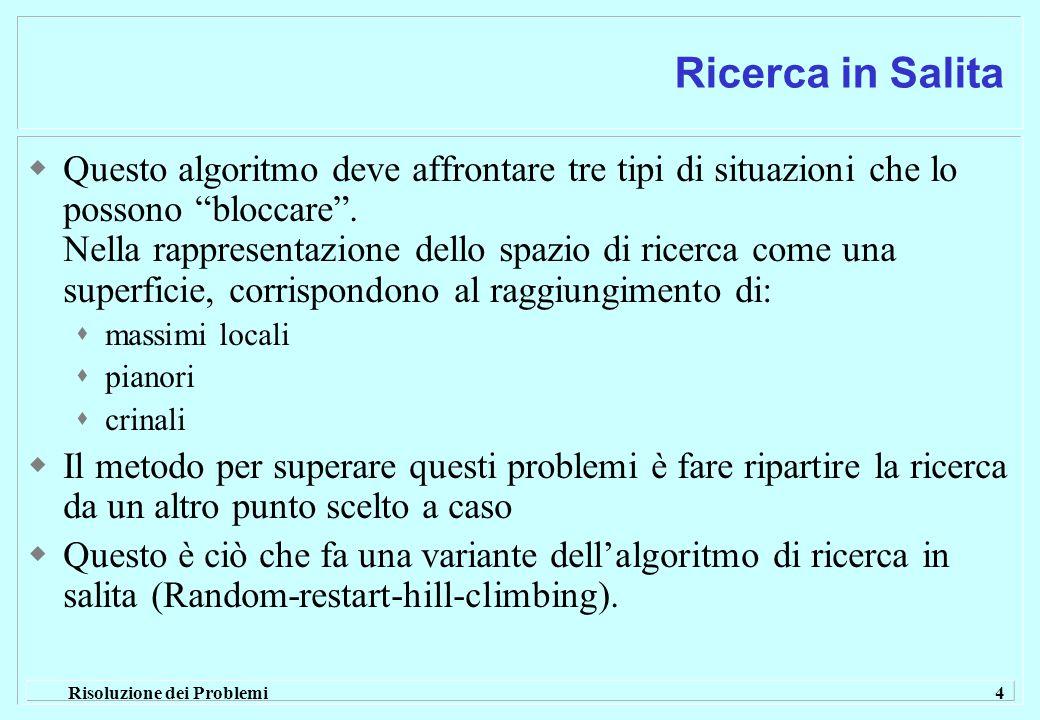 Risoluzione dei Problemi 4 Ricerca in Salita  Questo algoritmo deve affrontare tre tipi di situazioni che lo possono bloccare .