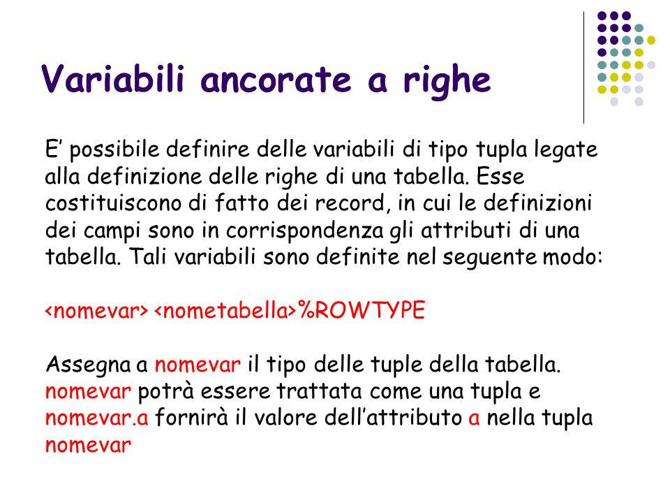 Variabili ancorate a righe E' possibile definire delle variabili di tipo tupla legate alla definizione delle righe di una tabella.
