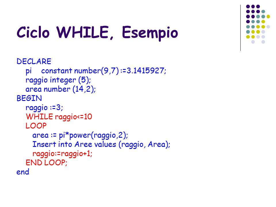 Ciclo WHILE, Esempio DECLARE pi constant number(9,7) :=3.1415927; raggio integer (5); area number (14,2); BEGIN raggio :=3; WHILE raggio<=10 LOOP area := pi*power(raggio,2); Insert into Aree values (raggio, Area); raggio:=raggio+1; END LOOP; end