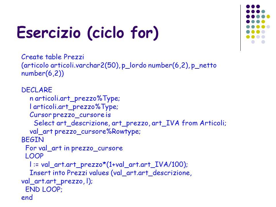 Esercizio (ciclo for) Create table Prezzi (articolo articoli.varchar2(50), p_lordo number(6,2), p_netto number(6,2)) DECLARE n articoli.art_prezzo%Type; l articoli.art_prezzo%Type; Cursor prezzo_cursore is Select art_descrizione, art_prezzo, art_IVA from Articoli; val_art prezzo_cursore%Rowtype; BEGIN For val_art in prezzo_cursore LOOP l := val_art.art_prezzo*(1+val_art.art_IVA/100); Insert into Prezzi values (val_art.art_descrizione, val_art.art_prezzo, l); END LOOP; end