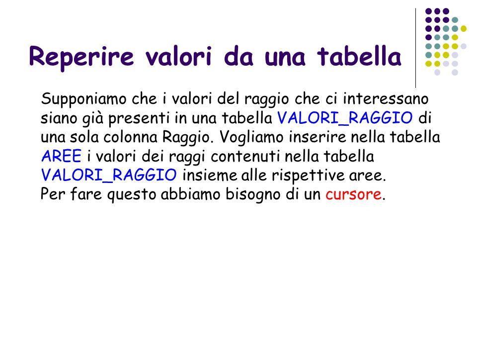 Reperire valori da una tabella Supponiamo che i valori del raggio che ci interessano siano già presenti in una tabella VALORI_RAGGIO di una sola colonna Raggio.