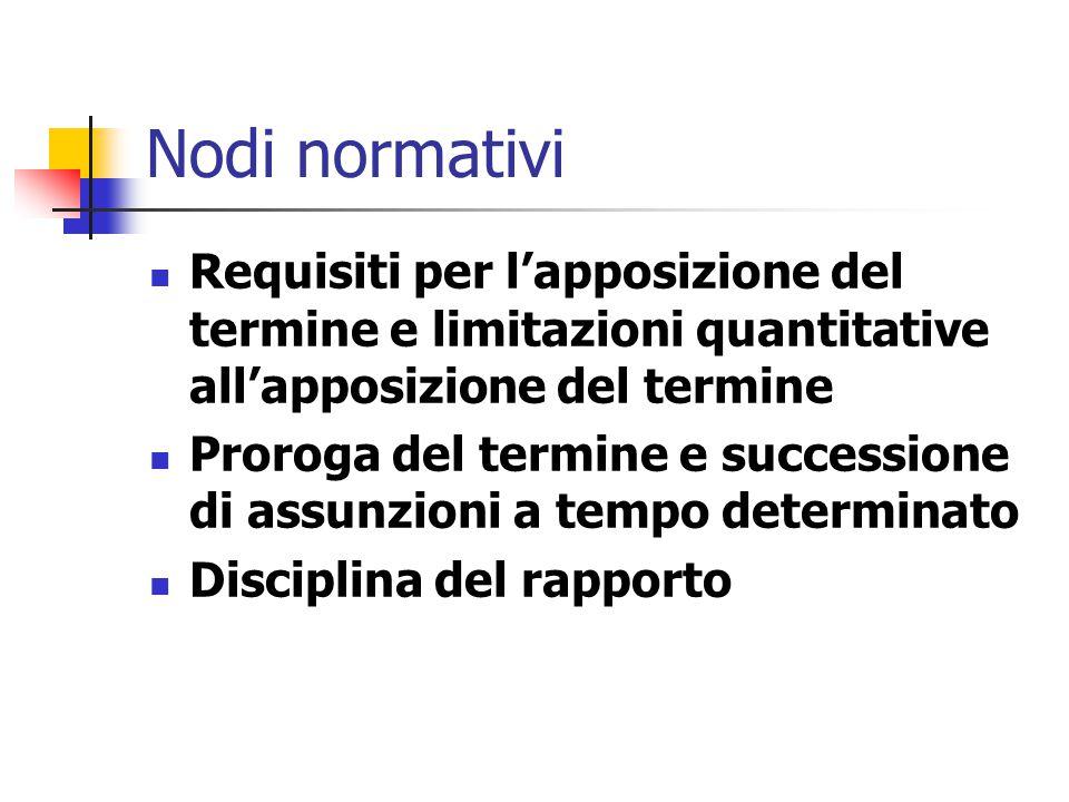 Nodi normativi Requisiti per l'apposizione del termine e limitazioni quantitative all'apposizione del termine Proroga del termine e successione di assunzioni a tempo determinato Disciplina del rapporto