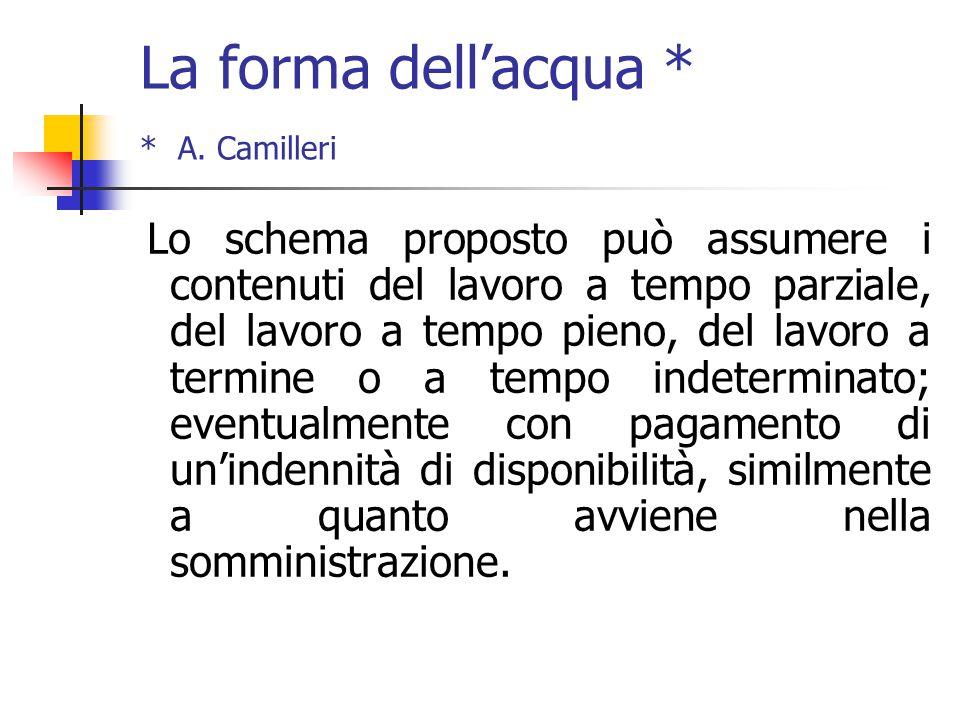 Le oscillazioni del pendolo La legge n. 247/2007 abroga il lavoro intermittente Il d.l. n. 112/2008, conv. dalla l.n. 133/2008 reintroduce il lavoro i