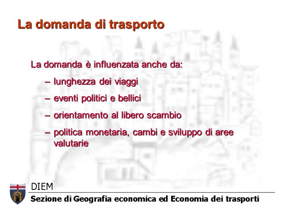 Scelte localizzative Dr.ssa Simona Sanguineti Università di Genova Facoltà di Economia