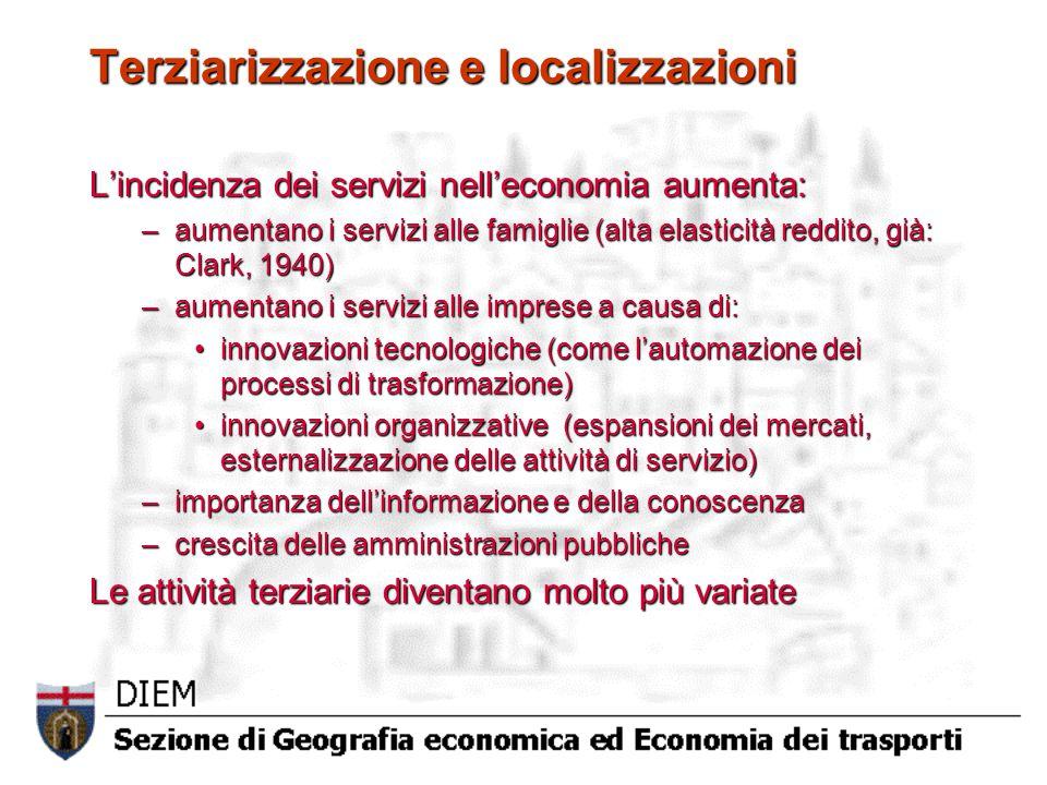 Terziarizzazione e localizzazioni L'incidenza dei servizi nell'economia aumenta: –aumentano i servizi alle famiglie (alta elasticità reddito, già: Clark, 1940) –aumentano i servizi alle imprese a causa di: innovazioni tecnologiche (come l'automazione dei processi di trasformazione)innovazioni tecnologiche (come l'automazione dei processi di trasformazione) innovazioni organizzative (espansioni dei mercati, esternalizzazione delle attività di servizio)innovazioni organizzative (espansioni dei mercati, esternalizzazione delle attività di servizio) –importanza dell'informazione e della conoscenza –crescita delle amministrazioni pubbliche Le attività terziarie diventano molto più variate