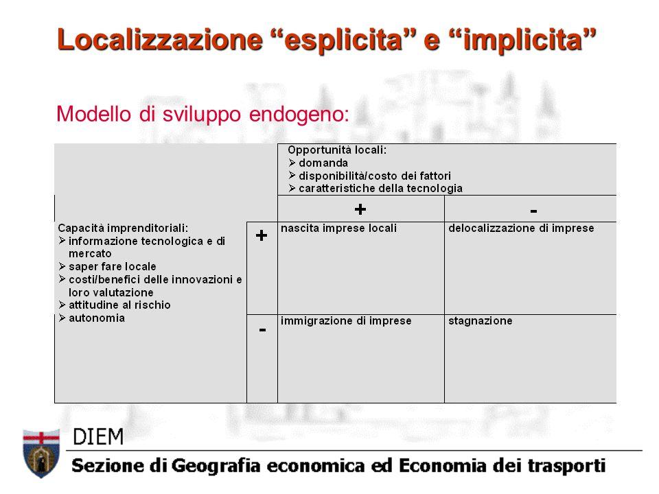 Localizzazione esplicita e implicita Modello di sviluppo endogeno: