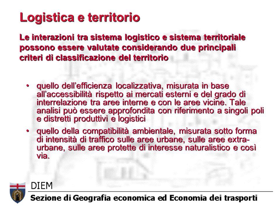 quello dell'efficienza localizzativa, misurata in base all'accessibilità rispetto ai mercati esterni e del grado di interrelazione tra aree interne e con le aree vicine.