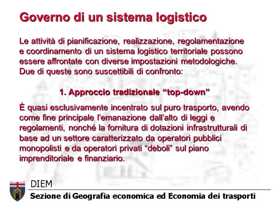 Governo di un sistema logistico Le attività di pianificazione, realizzazione, regolamentazione e coordinamento di un sistema logistico territoriale possono essere affrontate con diverse impostazioni metodologiche.