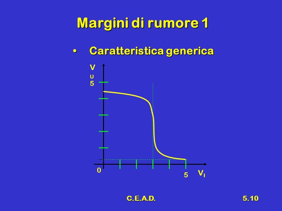 C.E.A.D.5.10 Margini di rumore 1 Caratteristica genericaCaratteristica generica 5 0 5 VIVI VUVU