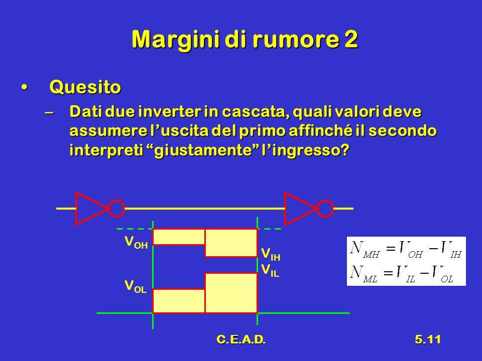 C.E.A.D.5.11 Margini di rumore 2 QuesitoQuesito –Dati due inverter in cascata, quali valori deve assumere l'uscita del primo affinché il secondo inter