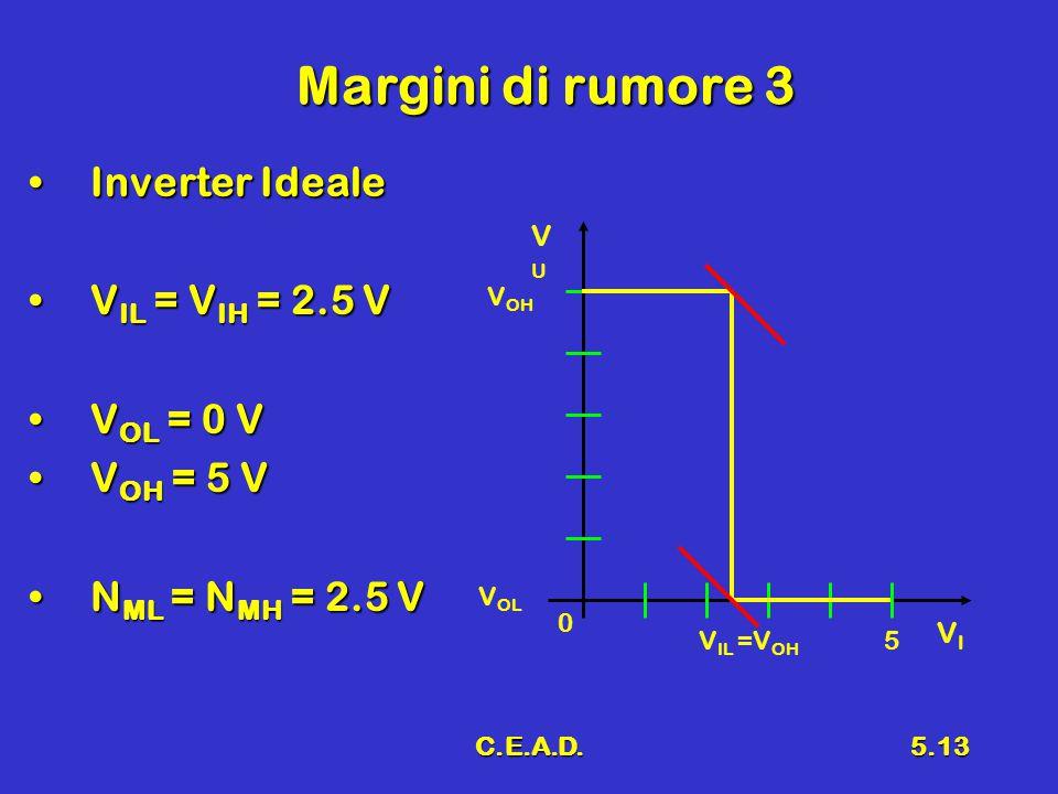 C.E.A.D.5.13 Margini di rumore 3 Inverter IdealeInverter Ideale V IL = V IH = 2.5 VV IL = V IH = 2.5 V V OL = 0 VV OL = 0 V V OH = 5 VV OH = 5 V N ML