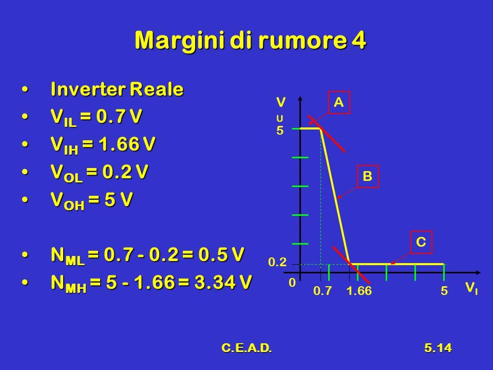 C.E.A.D.5.14 Margini di rumore 4 Inverter RealeInverter Reale V IL = 0.7 VV IL = 0.7 V V IH = 1.66 VV IH = 1.66 V V OL = 0.2 VV OL = 0.2 V V OH = 5 VV
