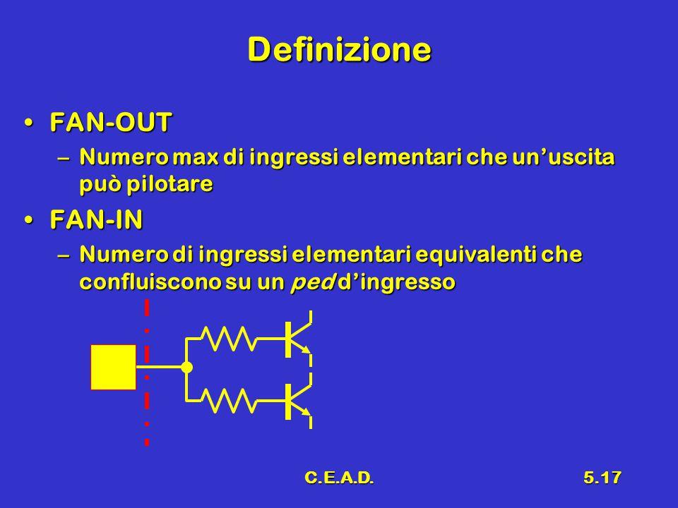 C.E.A.D.5.17 Definizione FAN-OUTFAN-OUT –Numero max di ingressi elementari che un'uscita può pilotare FAN-INFAN-IN –Numero di ingressi elementari equi