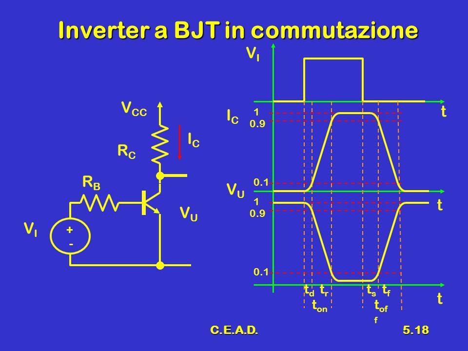 C.E.A.D.5.18 Inverter a BJT in commutazione VIVI RBRB ICIC V CC VUVU RCRC VIVI VUVU ICIC t t t 0.1 0.9 1 0.1 0.9 1 tdtd trtr tsts tftf t on t of f + -
