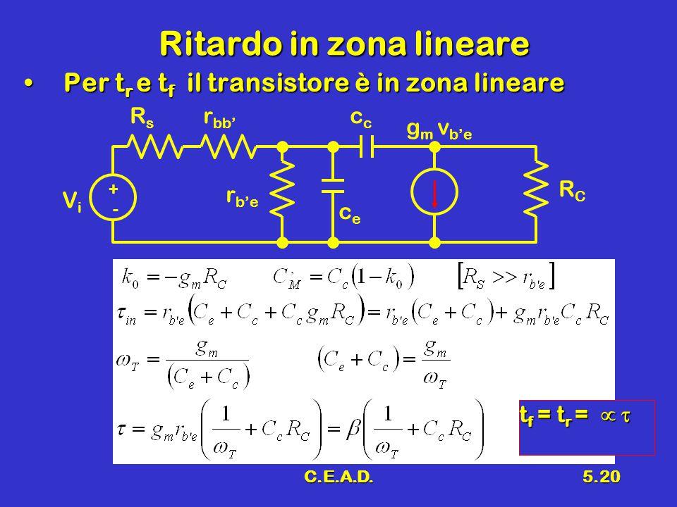 C.E.A.D.5.20 Ritardo in zona lineare Per t r e t f il transistore è in zona linearePer t r e t f il transistore è in zona lineare RsRs RCRC ViVi + - r