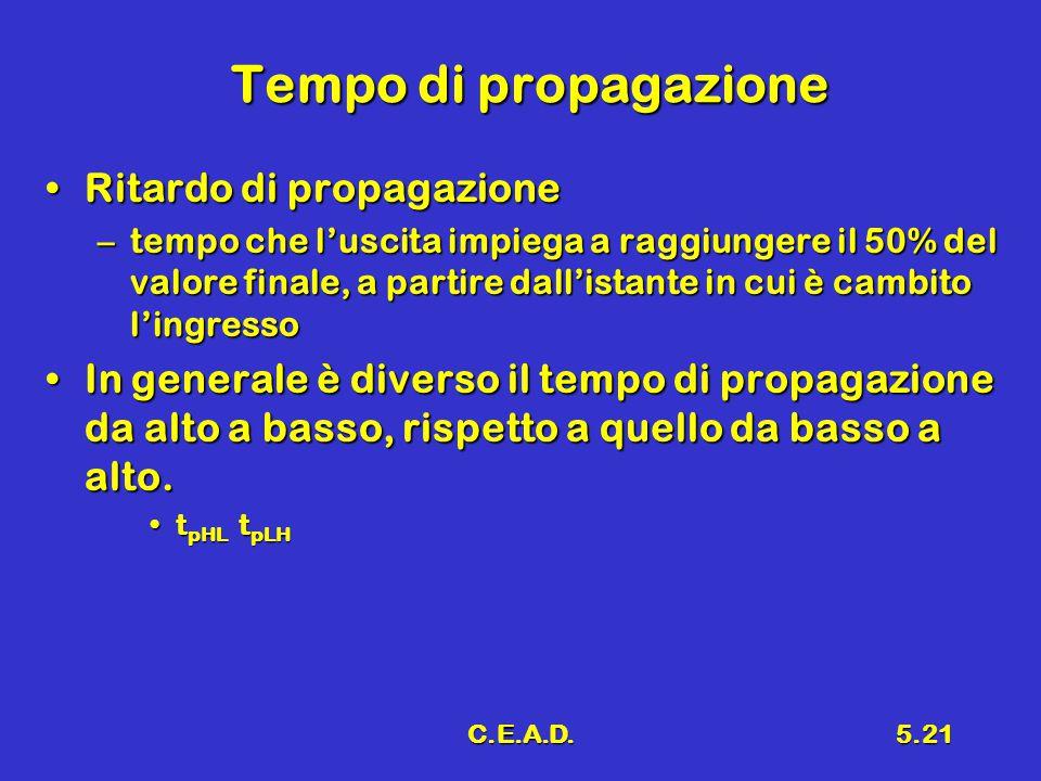 C.E.A.D.5.21 Tempo di propagazione Ritardo di propagazioneRitardo di propagazione –tempo che l'uscita impiega a raggiungere il 50% del valore finale,
